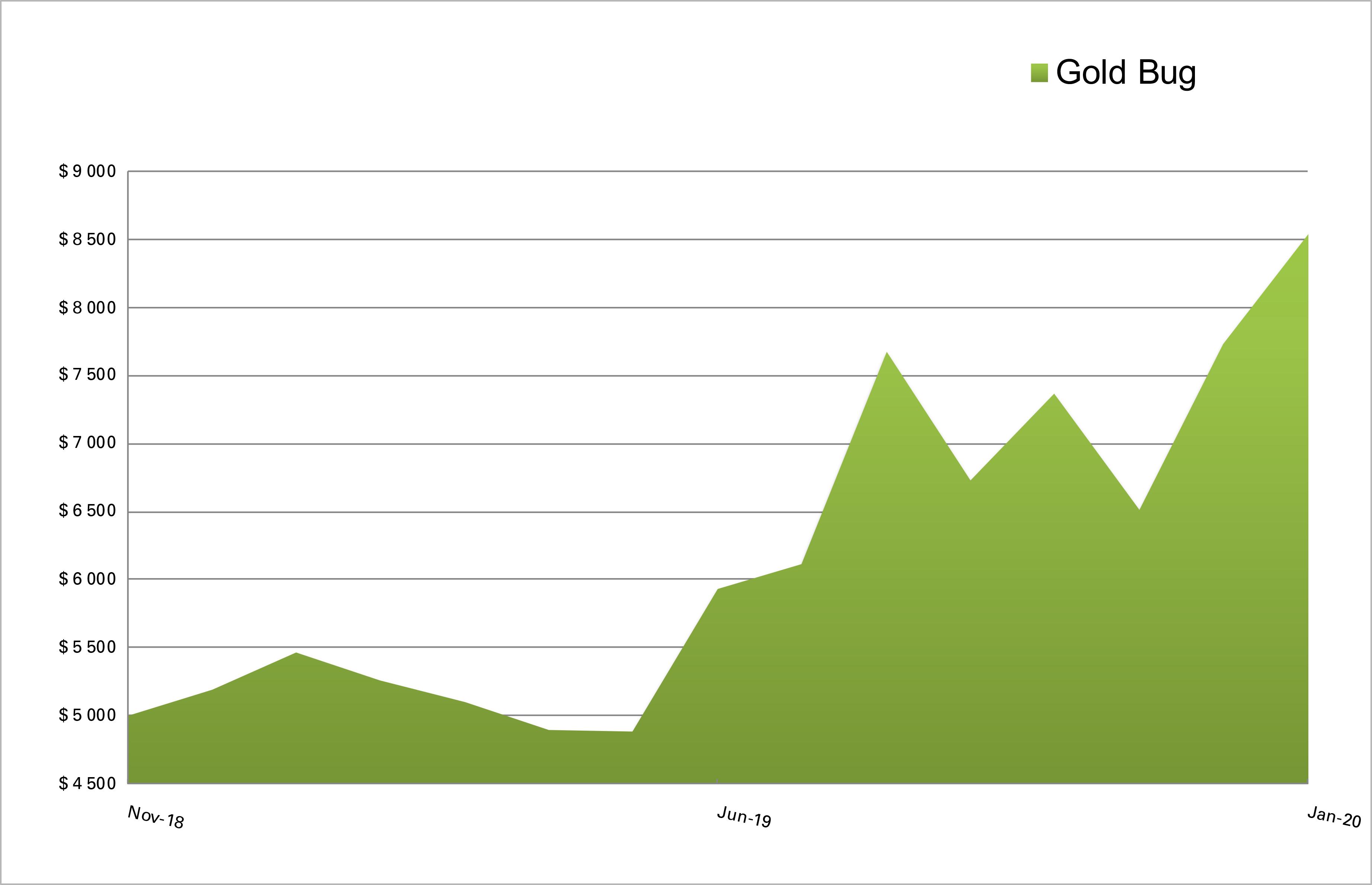 GoldBug1